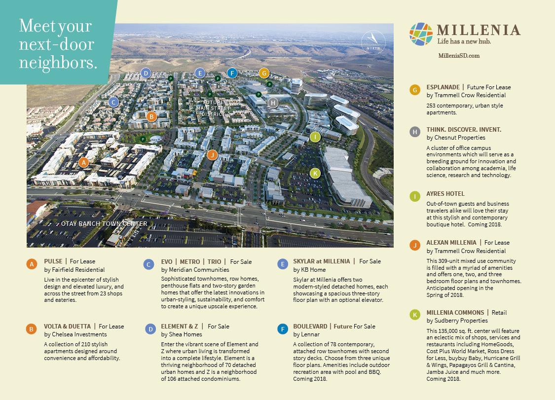 Millenia Site Plan